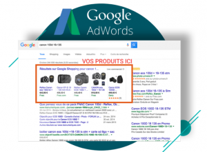 réseau shopping google adwords